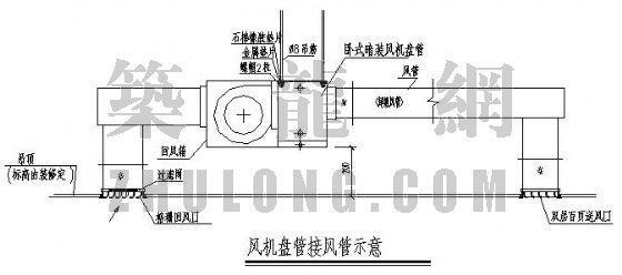 风机盘管空调器安装示意图-暖通安装大样节点图