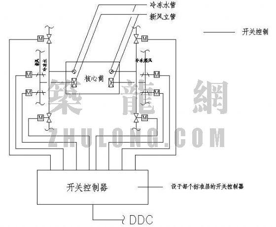 暖通空调控制大样图二-暖通安装大样节点图