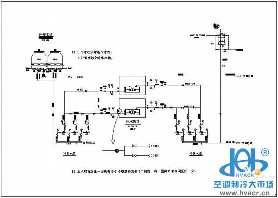 机房空调水系统图