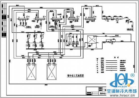 制冷站工艺流程图