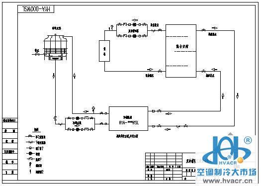 建筑二级箱电路图