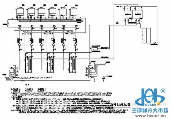 中央空调冷,暖,热水三联供机房管路系统图