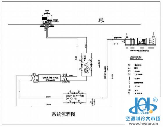 注塑车间净化空调系统流程图