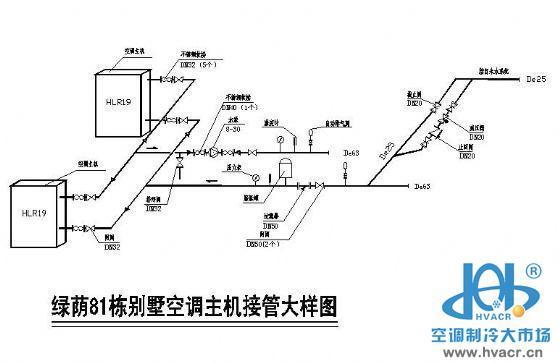 某别墅空调主机安装图-暖通设备及末端节点图