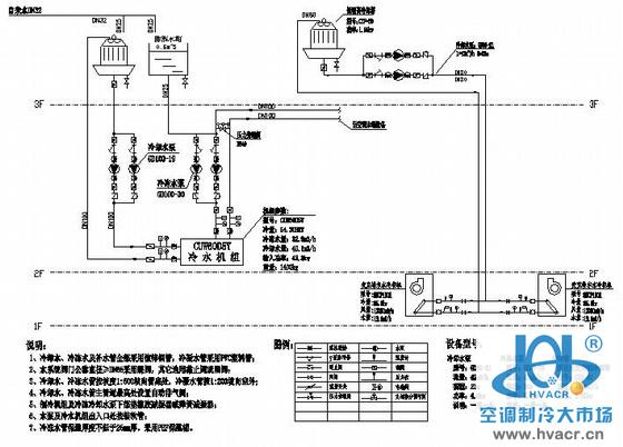 某餐馆(二层)空调设计图