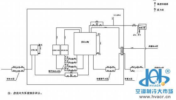 蓄热电锅炉系统流程图