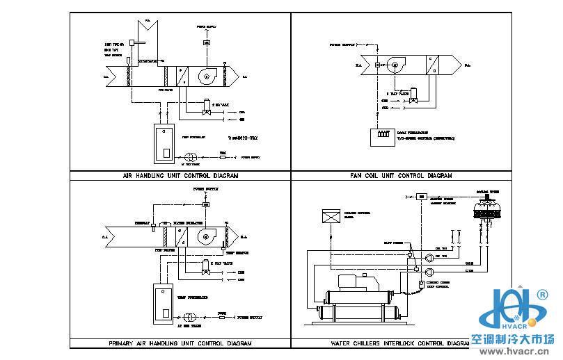 空调设备安装之温控系统图-暖通空调节点图