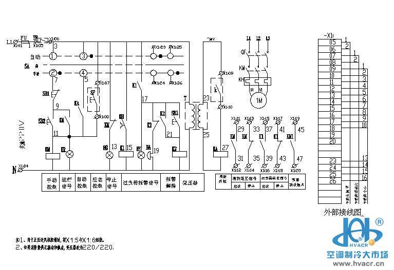 排煙(正壓送風)風機控制原理圖-暖通空調節點圖