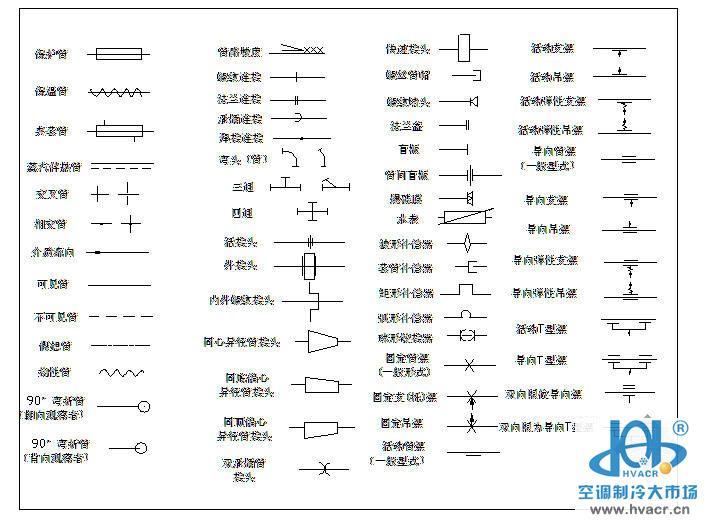 管道系统标准图例