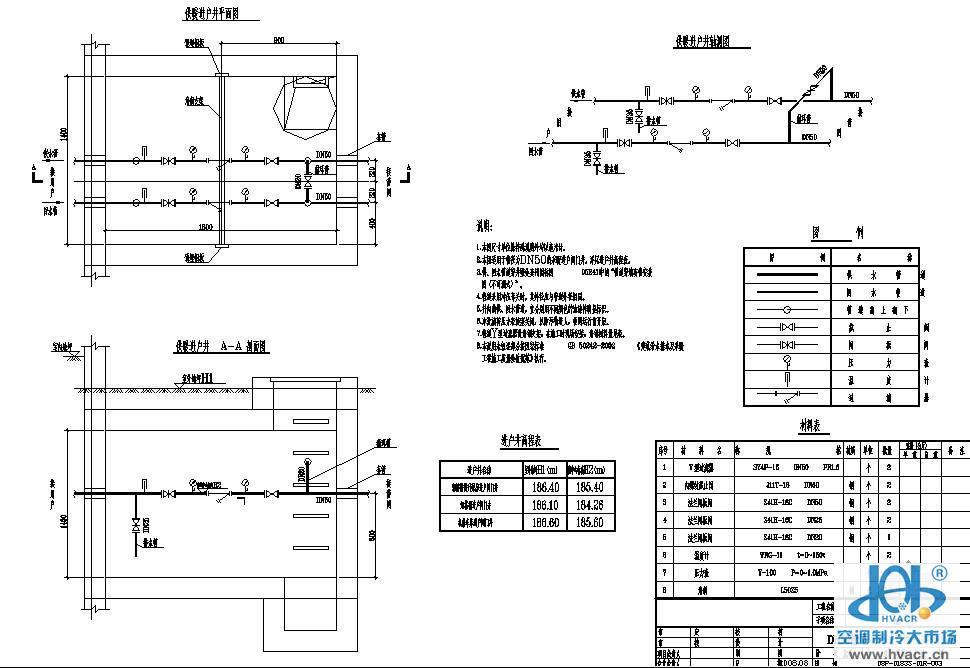 供热管网进户检查井安装图-暖通安装大样节点图
