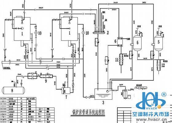 某锅炉房燃油蒸汽锅炉设计图
